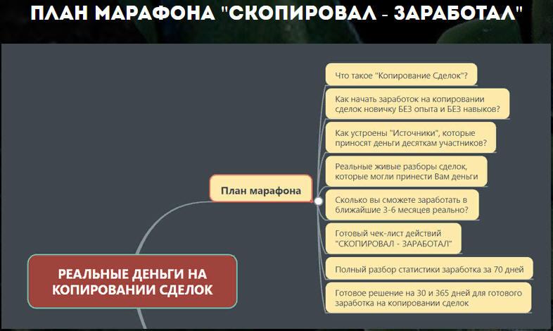 http://picterzone.ucoz.ru/INFO/vebnar/ABalykov/Scopir_plan.jpg
