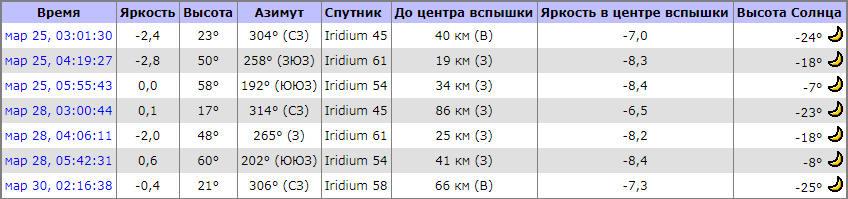 http://picterzone.ucoz.ru/SKY/Iridium/ef_Irid.jpg