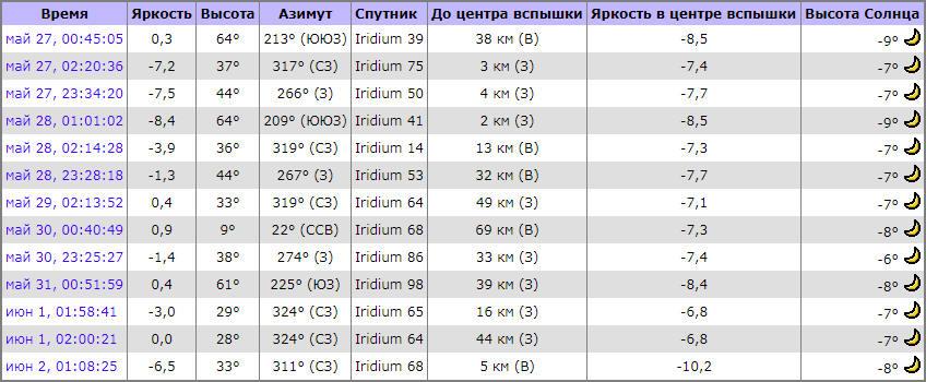 http://picterzone.ucoz.ru/SKY/Iridium/ef_Irid_mar.jpg