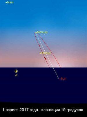 Элонгация Меркурия 01.04.2017